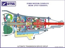 Ford 4r100 Transmission Wiring Diagram 38 Images 1998 Jeep Cherokee Colors Atsg 18 X 24 Color Cutaway