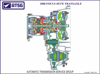 4F27E transmission cut-away