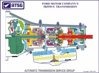 the ford 5r55w transmission common problems and a few great rh etereman com 5R55E Transmission Valve Body Diagram Ford 5R55E Transmission Diagram