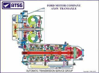 Ford AX4N Automatic Transmission
