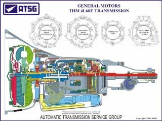 GM 4L60-E 18 X 24 Color Cutaway Poster