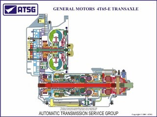 GM 4T65-E 18 X 24 Color Cutaway Poster