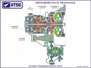 95 4l60e Neutral Safety Switch Wiring Electrical Diagram Harness Transmission Shifter Performance 2001