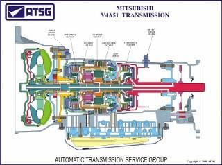 Mitsubishi R4A51 V4A51 Cutaway Poster