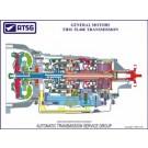 GM 5L40-E 18 X 24 Color Cutaway Poster