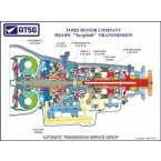 Ford 5R110 18 X 24 Color Cutaway Poster