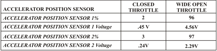 ATSG Dodge 48RE Transmission - Figure 3