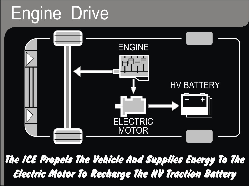 ATSG Ford Escape Hybrid - Torque Monitor Information Fig. 9