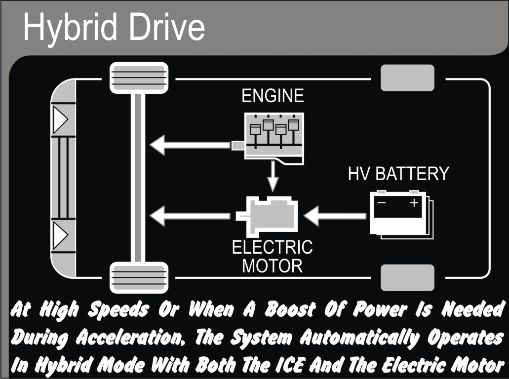 ATSG Ford Escape Hybrid - Torque Monitor Information Fig. 11