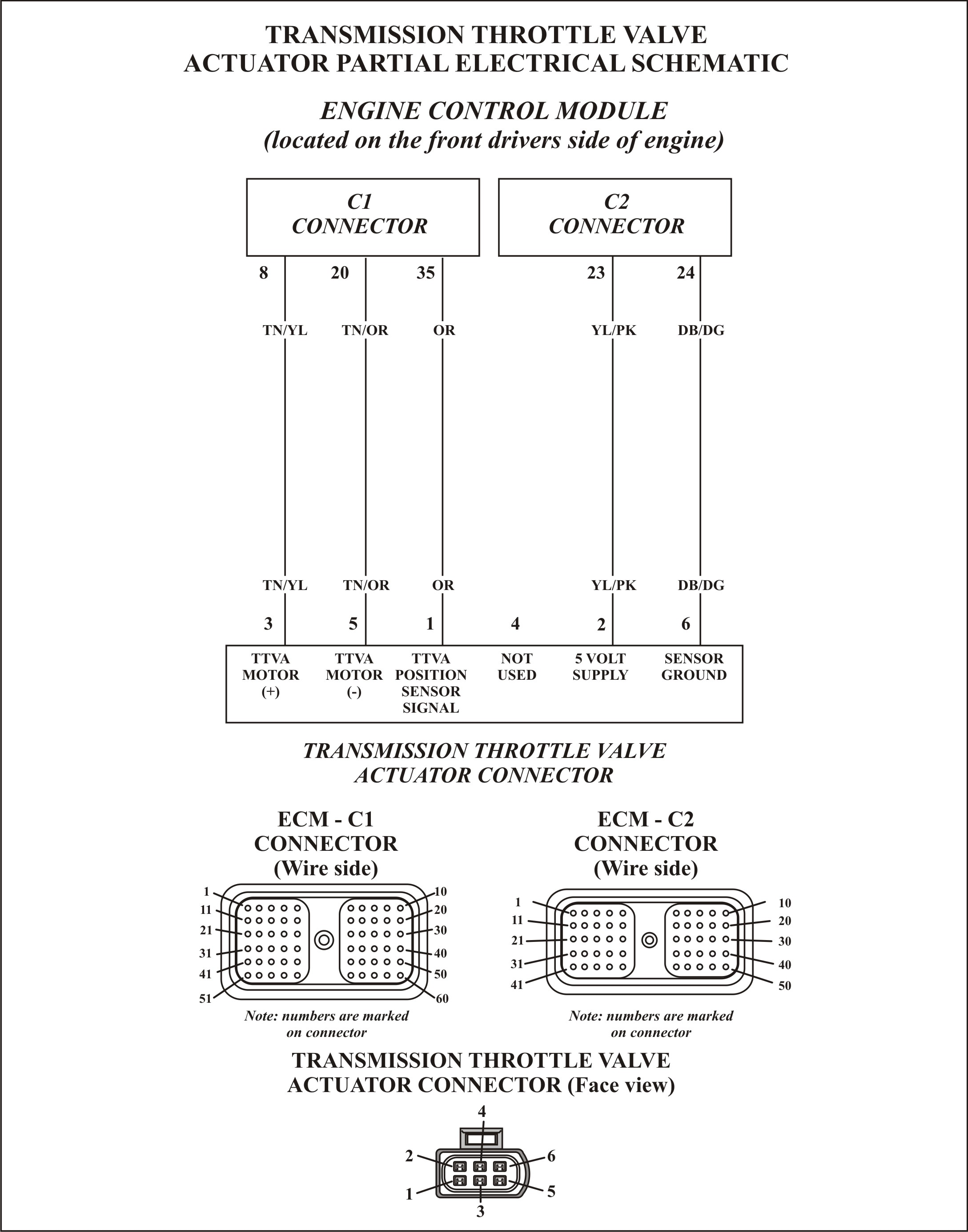 transmission wiring harness diagram atsg blog dodge 48re transmission   the parts affected  atsg blog dodge 48re transmission