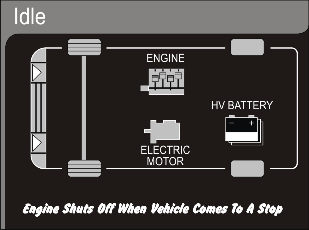 ATSG Ford Escape Hybrid - Torque Monitor Information Fig. 8